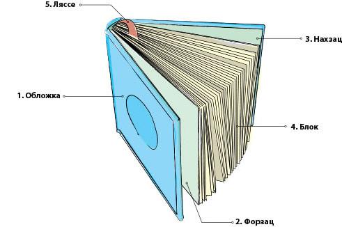 Печать логотипа на ежедневниках